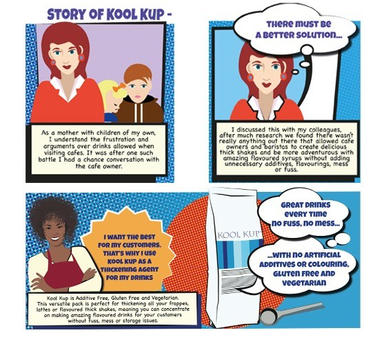 An image showing a pop art style comic strip used to tell the story of the Kool Kup product.